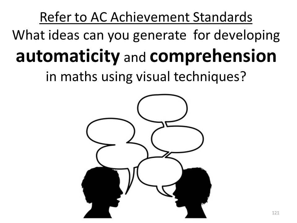 Refer to AC Achievement Standards