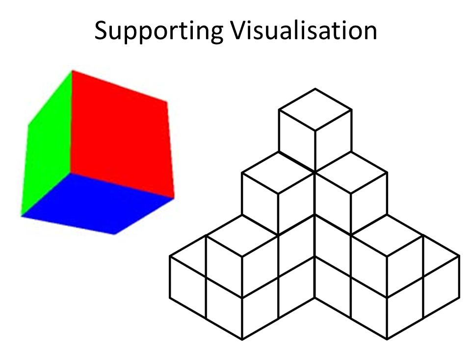 Supporting Visualisation