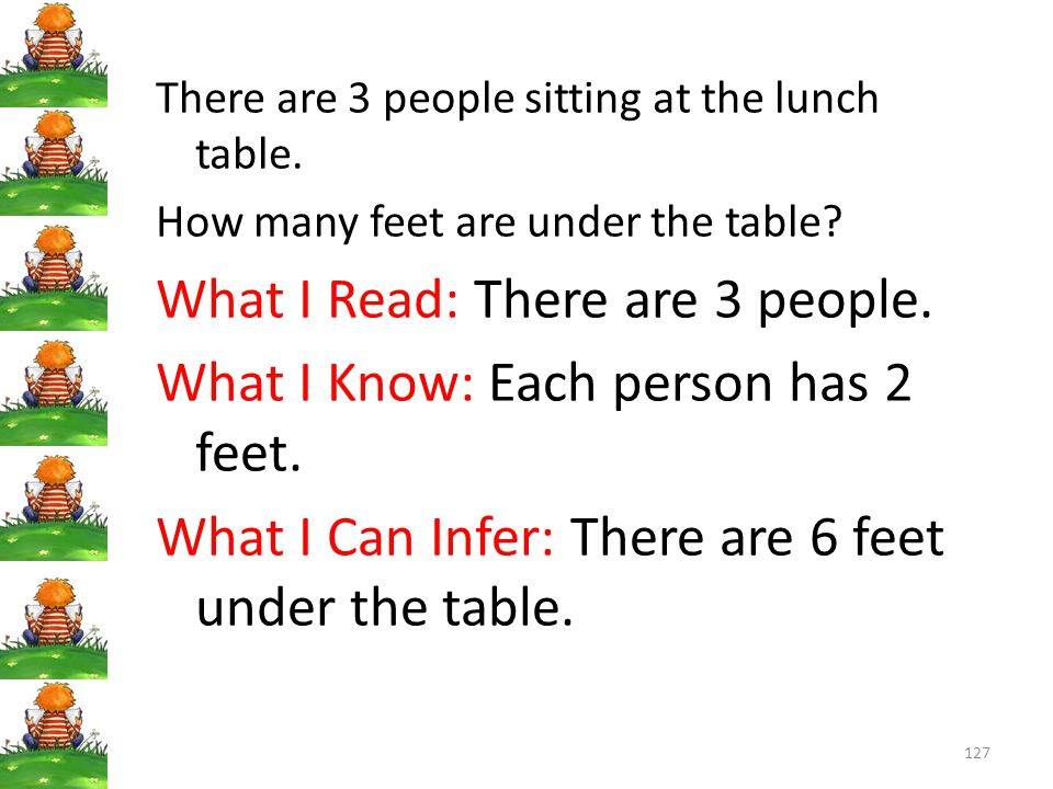 What I Read: There are 3 people. What I Know: Each person has 2 feet.
