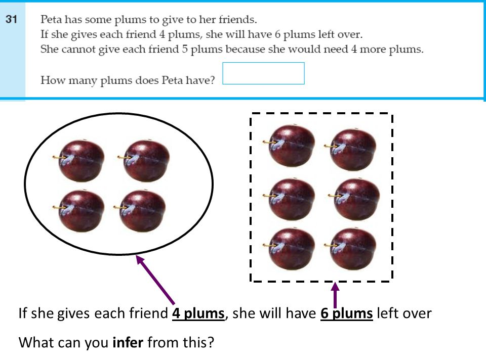If she gives each friend 4 plums, she will have 6 plums left over