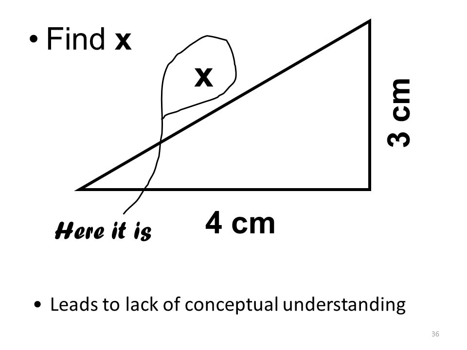 Find x x 3 cm 4 cm Here it is Leads to lack of conceptual understanding