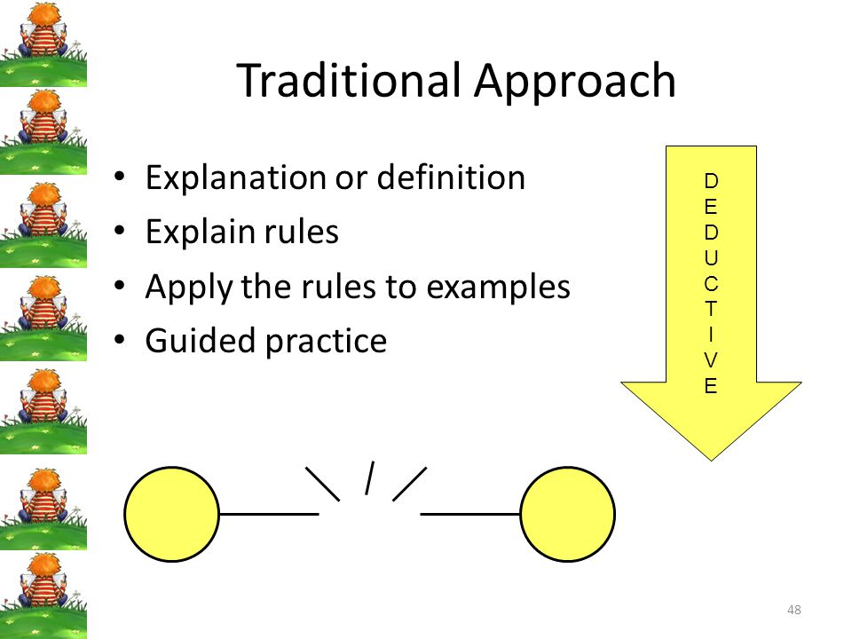 Traditional Approach Explanation or definition Explain rules