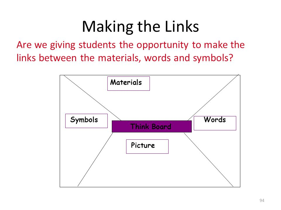 Making the Links Are we giving students the opportunity to make the links between the materials, words and symbols