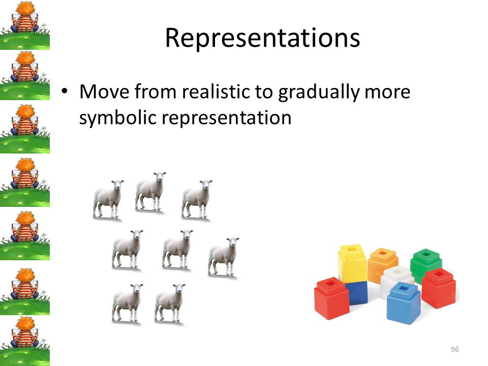 Representations Move from realistic to gradually more symbolic representation