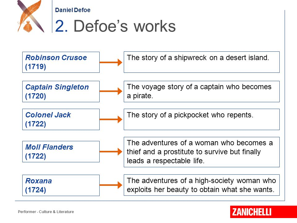 2. Defoe's works Robinson Crusoe (1719)