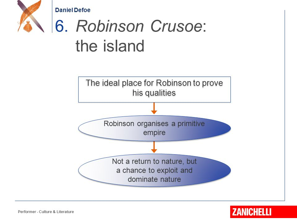 6. Robinson Crusoe: the island