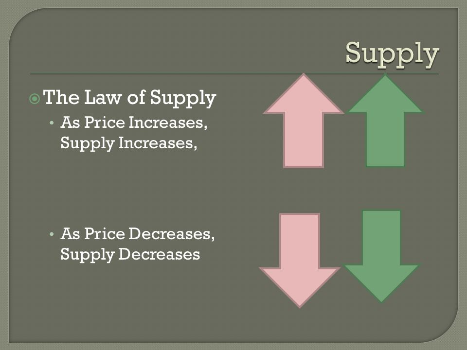 Supply The Law of Supply As Price Increases, Supply Increases,