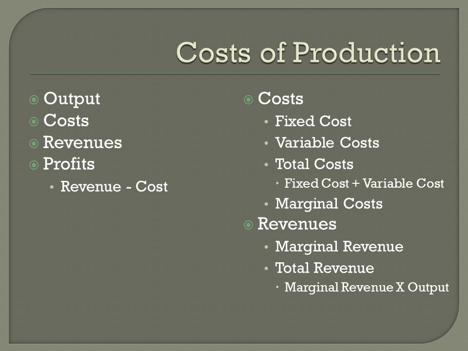 Costs of Production Output Costs Revenues Profits Costs Revenues
