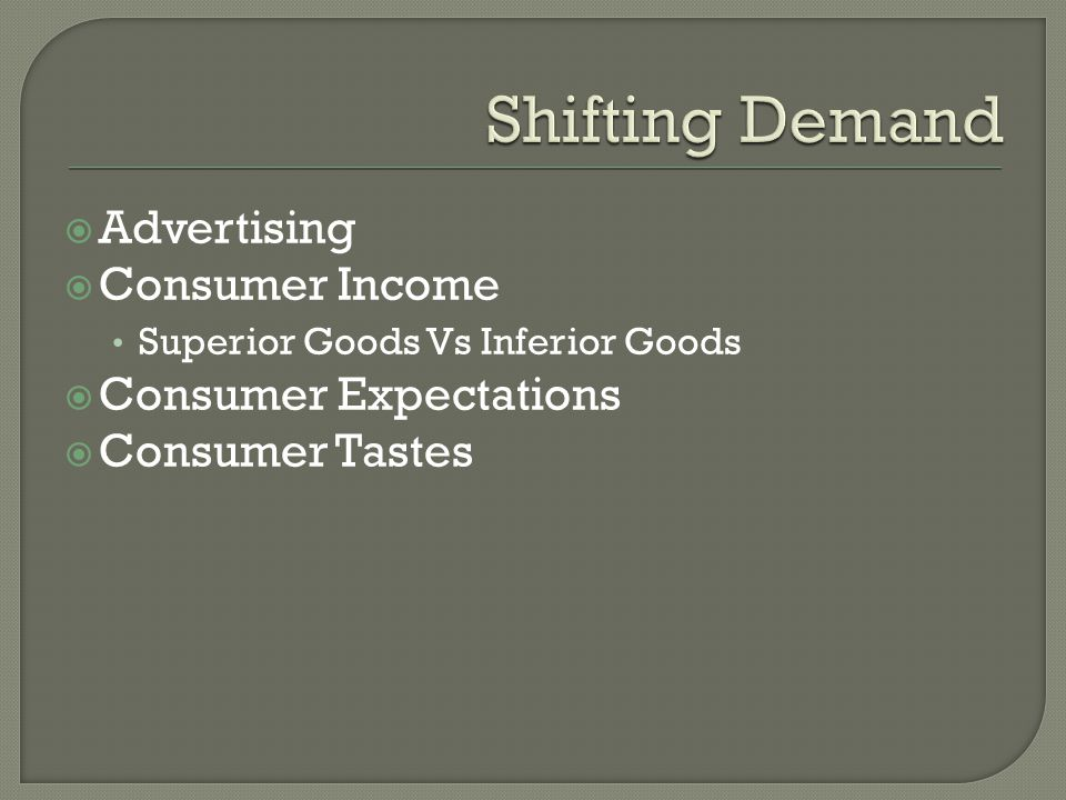Shifting Demand Advertising Consumer Income Consumer Expectations