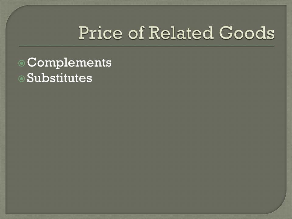 Price of Related Goods Complements Substitutes
