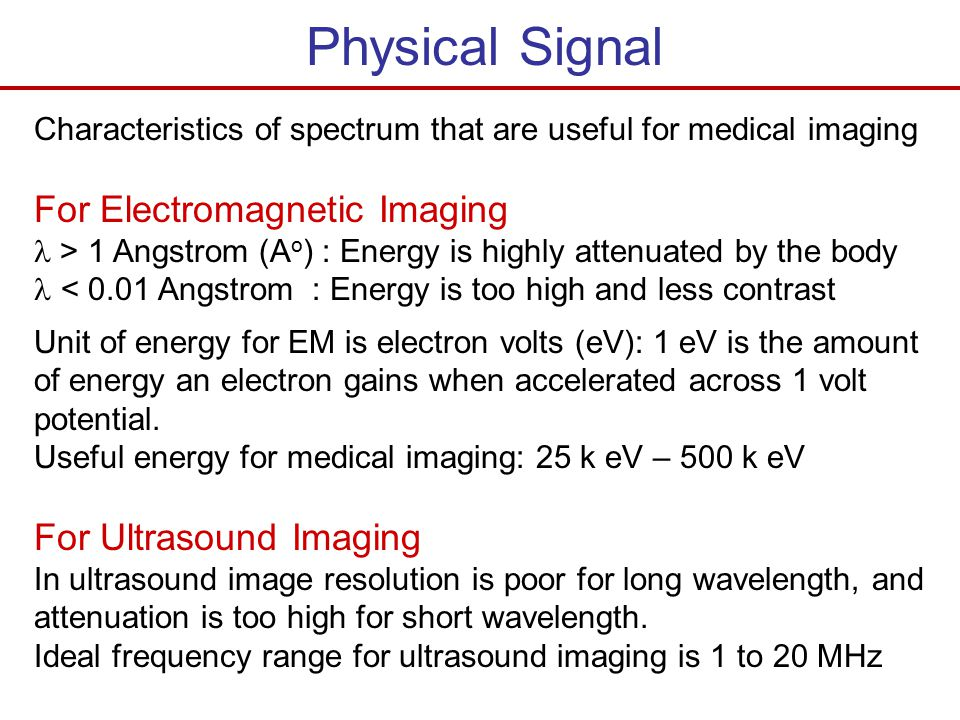 Physical Signal For Electromagnetic Imaging For Ultrasound Imaging
