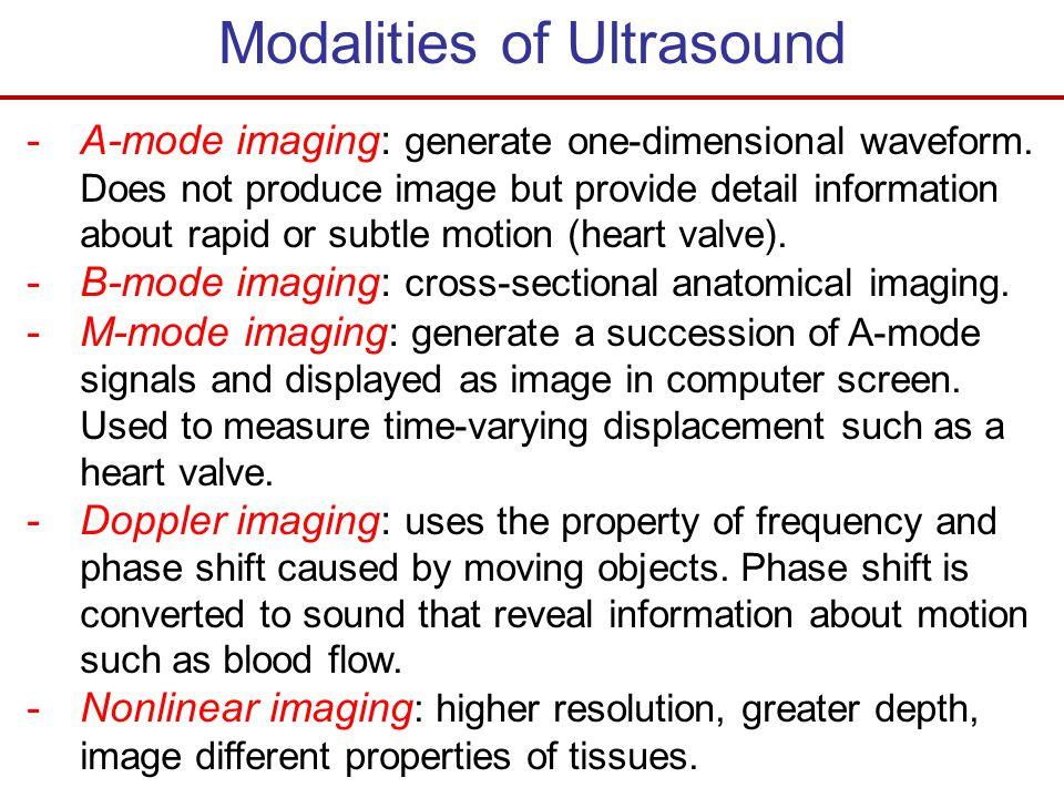 Modalities of Ultrasound
