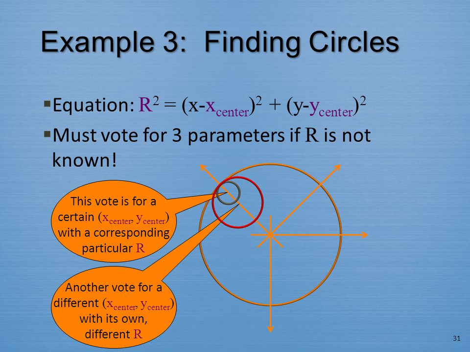 Example 3: Finding Circles