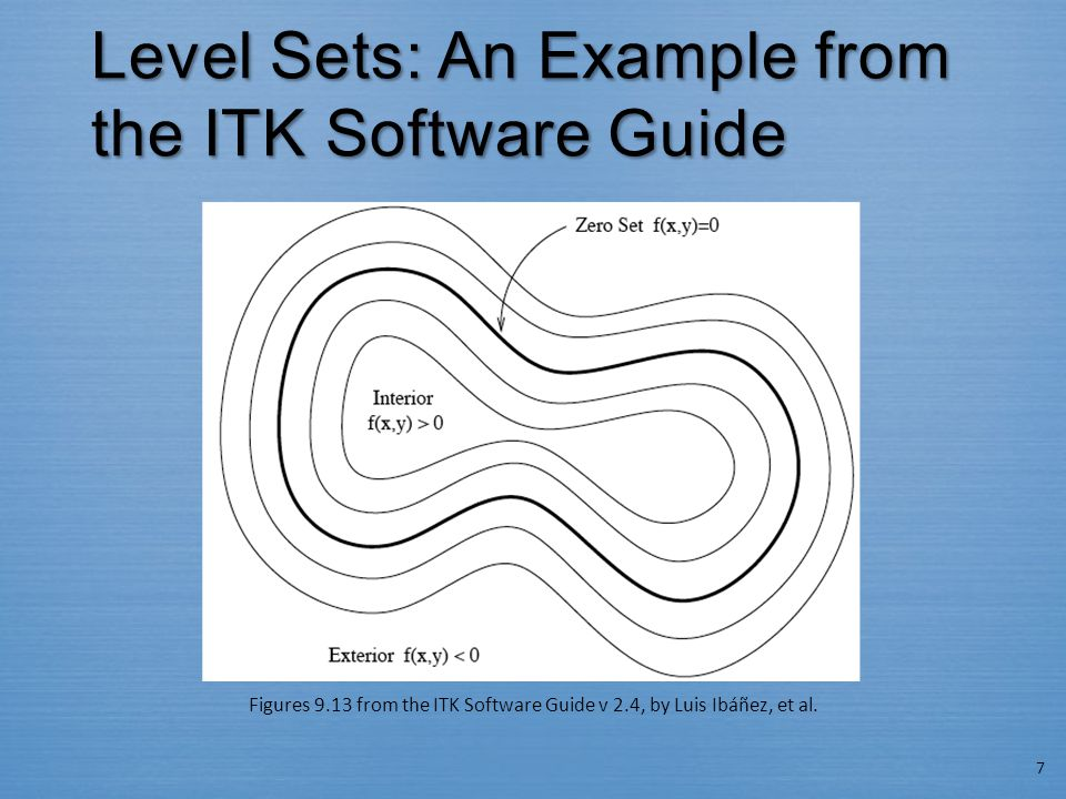 Level Sets: An Example from the ITK Software Guide