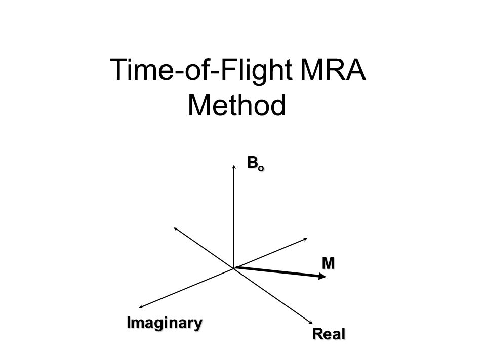 Time-of-Flight MRA Method