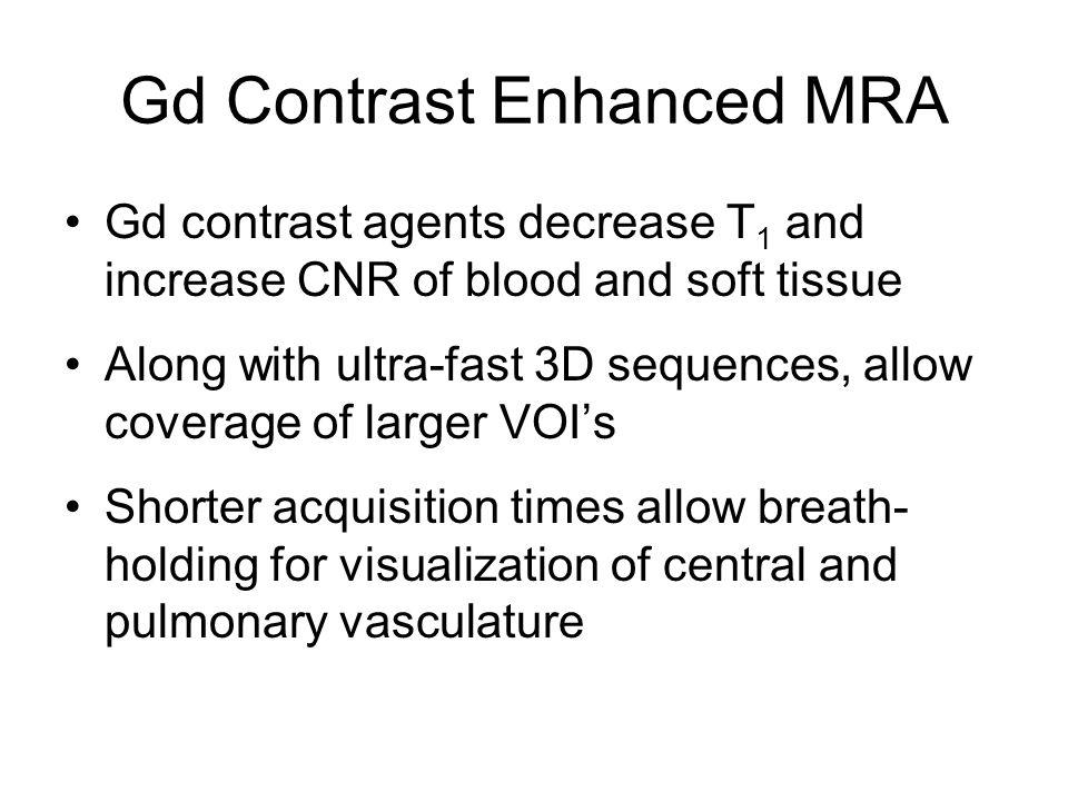Gd Contrast Enhanced MRA