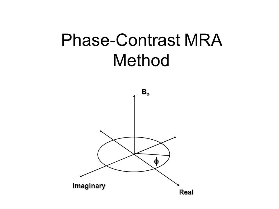 Phase-Contrast MRA Method