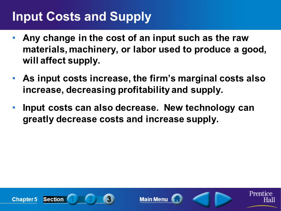 Input Costs and Supply