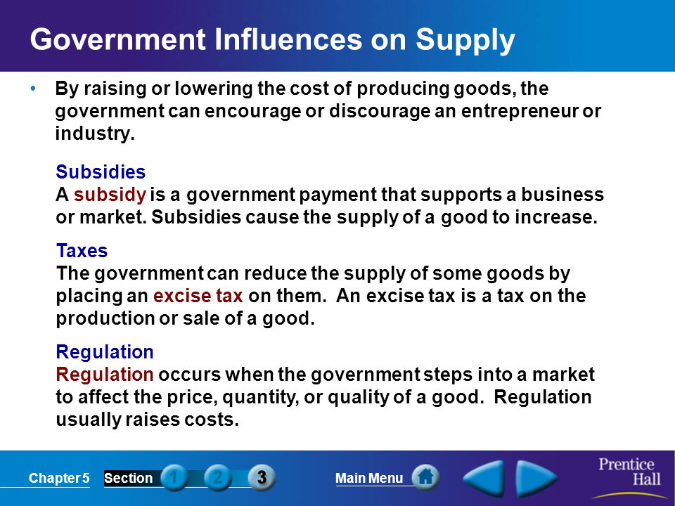 Government Influences on Supply