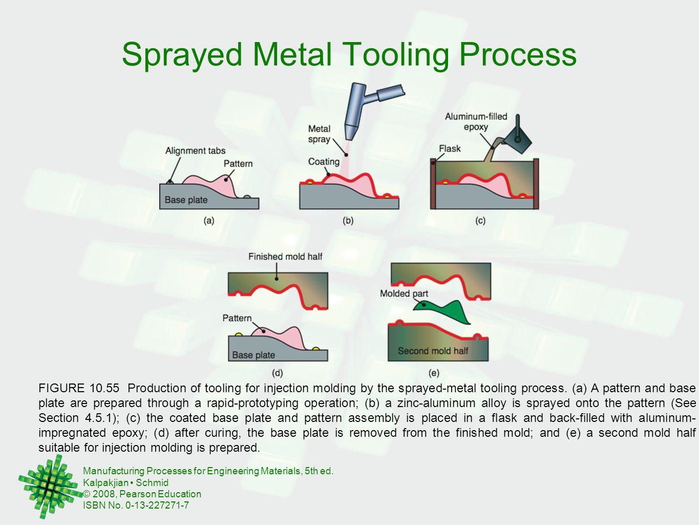 Sprayed Metal Tooling Process