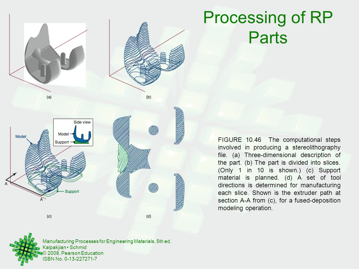 Processing of RP Parts