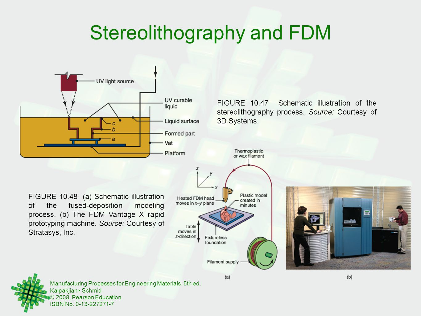 Stereolithography and FDM