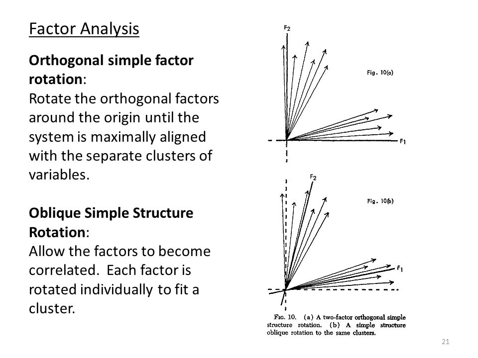 Factor Analysis Orthogonal simple factor rotation: