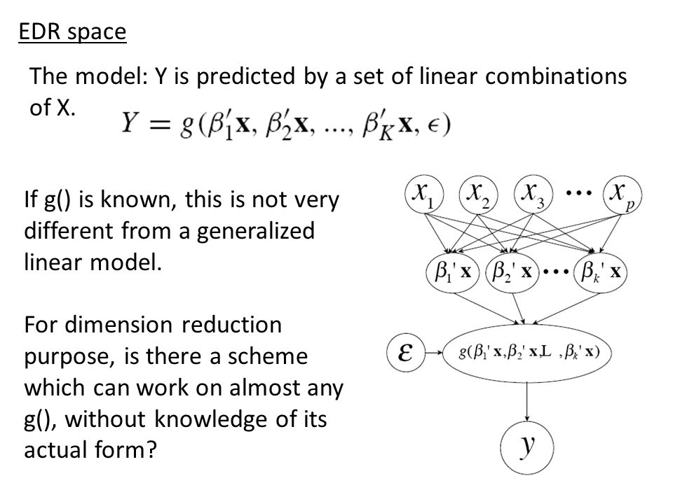 EDR space The model: Y is predicted by a set of linear combinations of X.