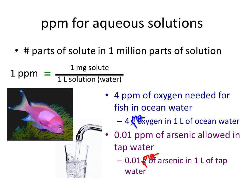ppm for aqueous solutions