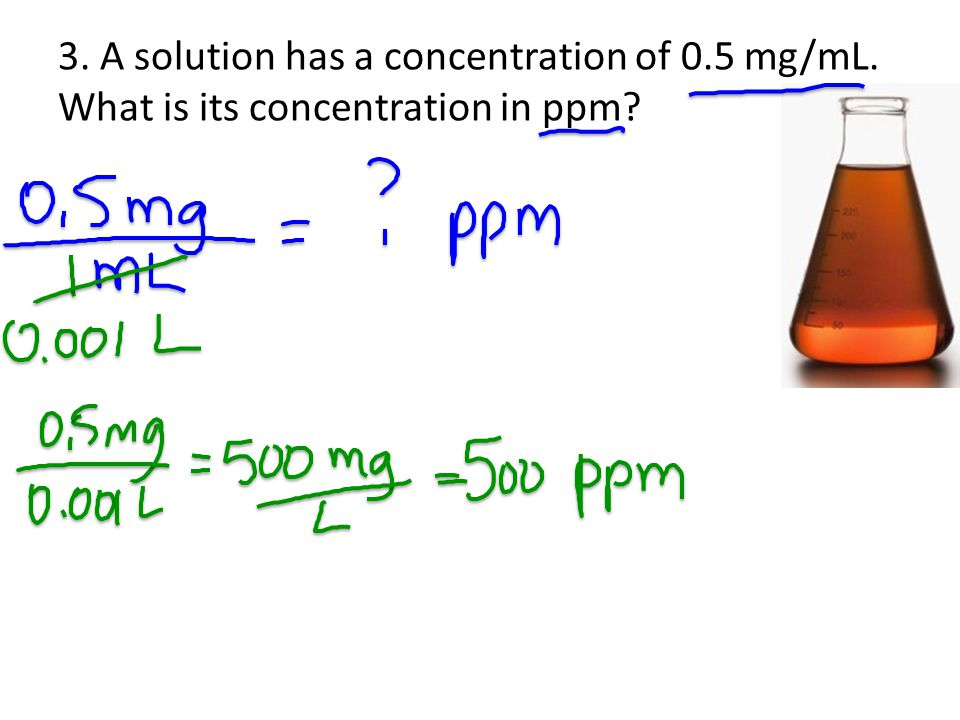 3. A solution has a concentration of 0. 5 mg/mL