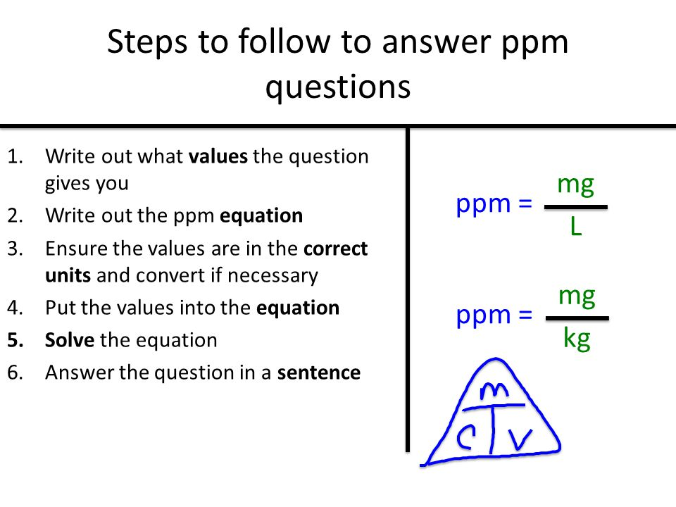 Steps to follow to answer ppm questions