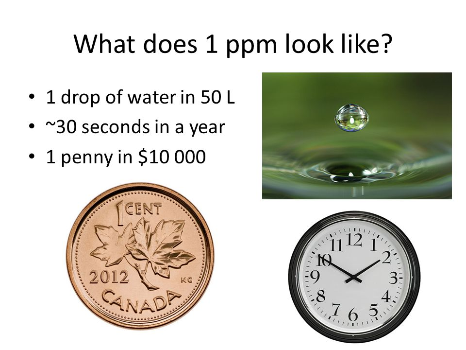 What does 1 ppm look like 1 drop of water in 50 L