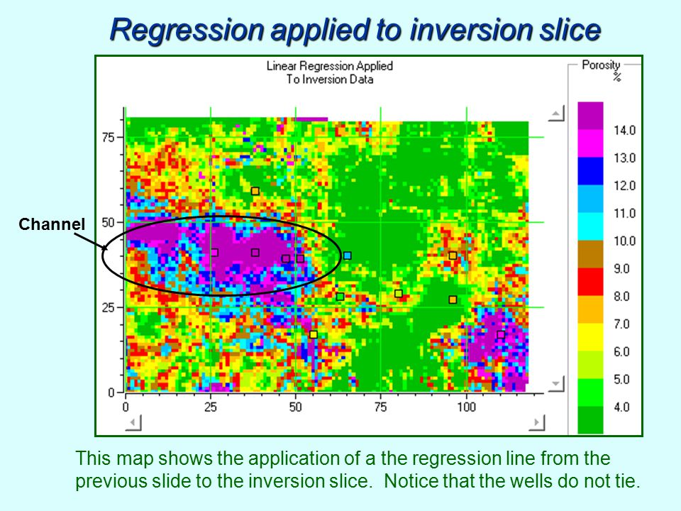 Regression applied to inversion slice