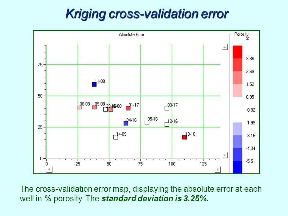 Kriging cross-validation error