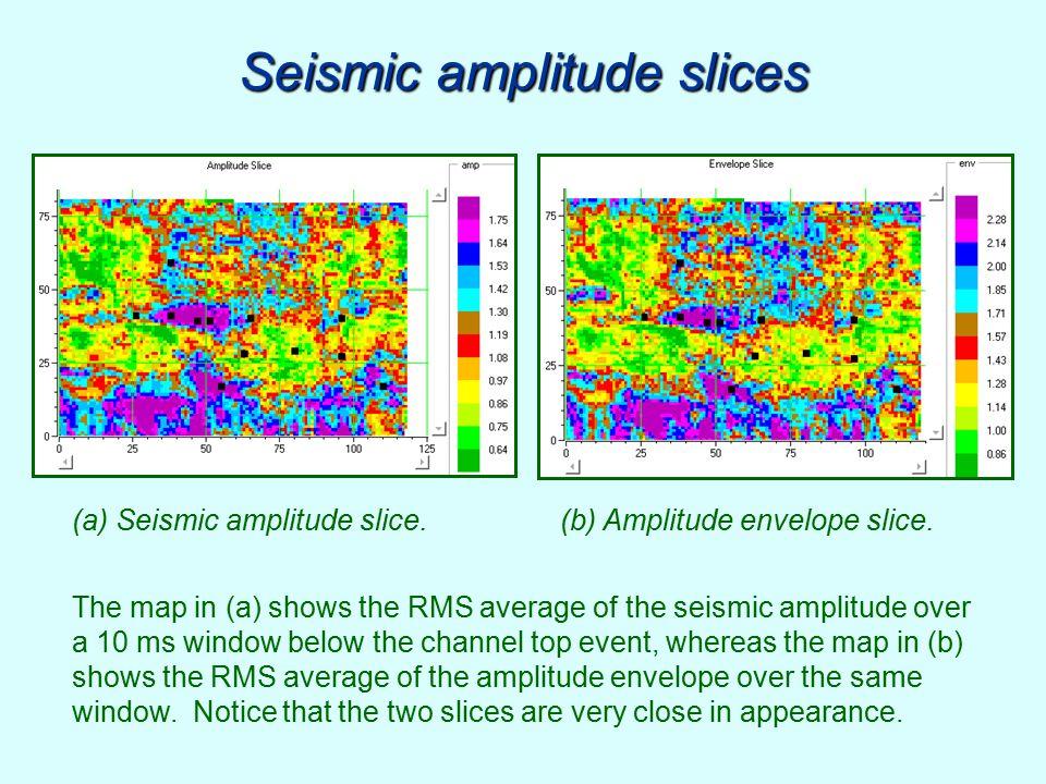 Seismic amplitude slices