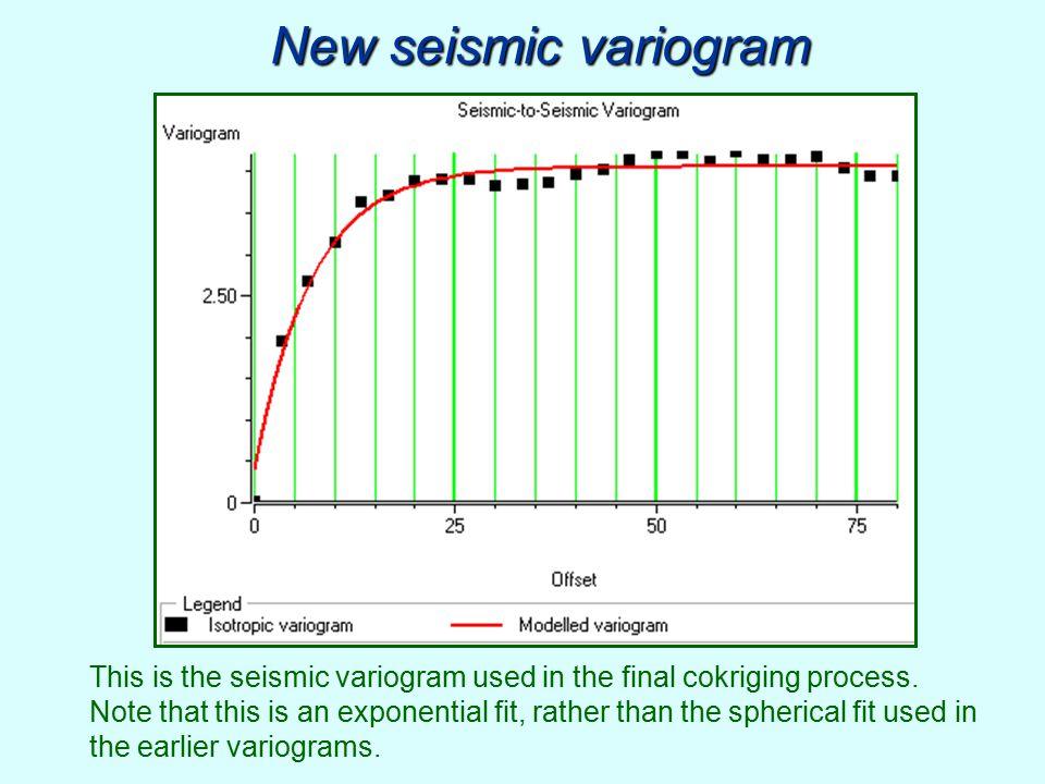New seismic variogram
