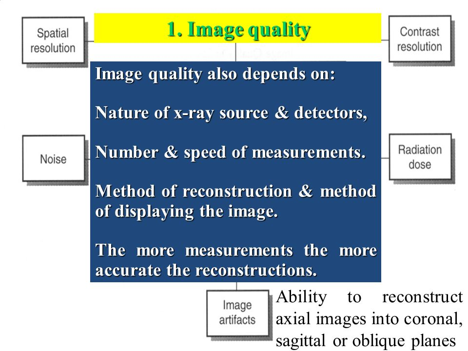 1. Image quality Image quality also depends on: