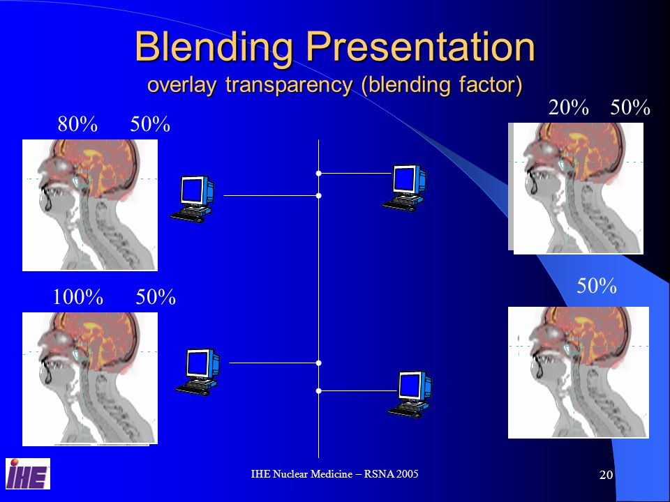 Blending Presentation overlay transparency (blending factor)
