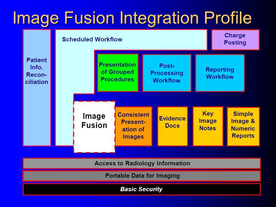 Image Fusion Integration Profile