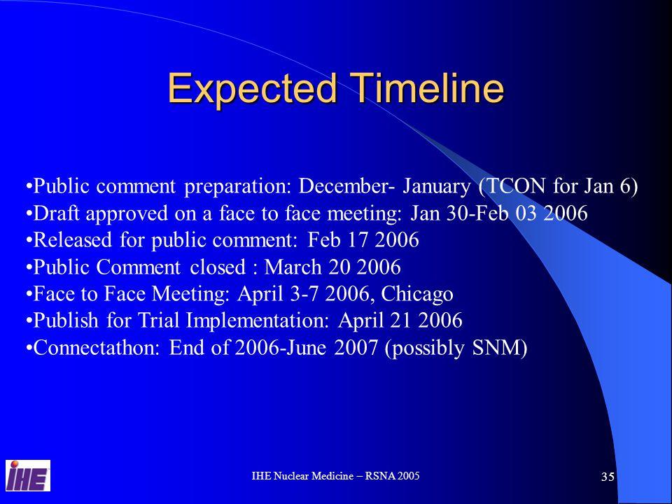 IHE Nuclear Medicine – RSNA 2005