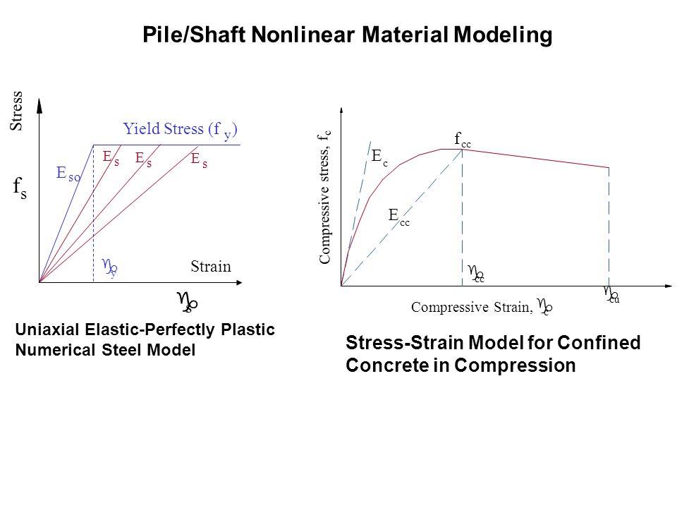Pile/Shaft Nonlinear Material Modeling