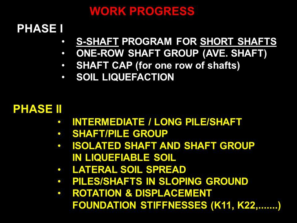 WORK PROGRESS PHASE I PHASE II S-SHAFT PROGRAM FOR SHORT SHAFTS