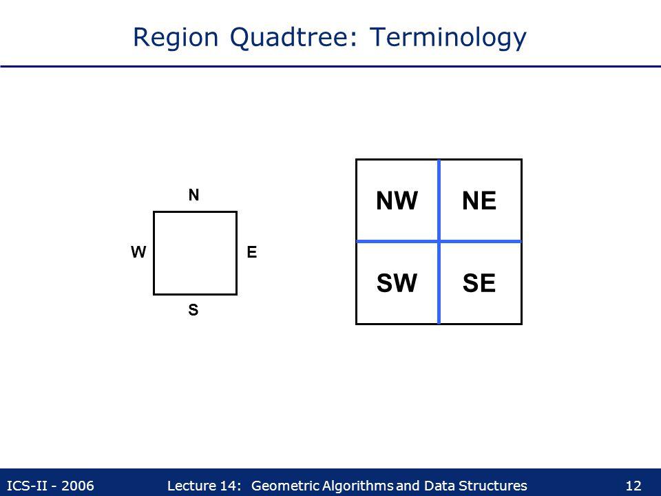 Region Quadtree: Terminology