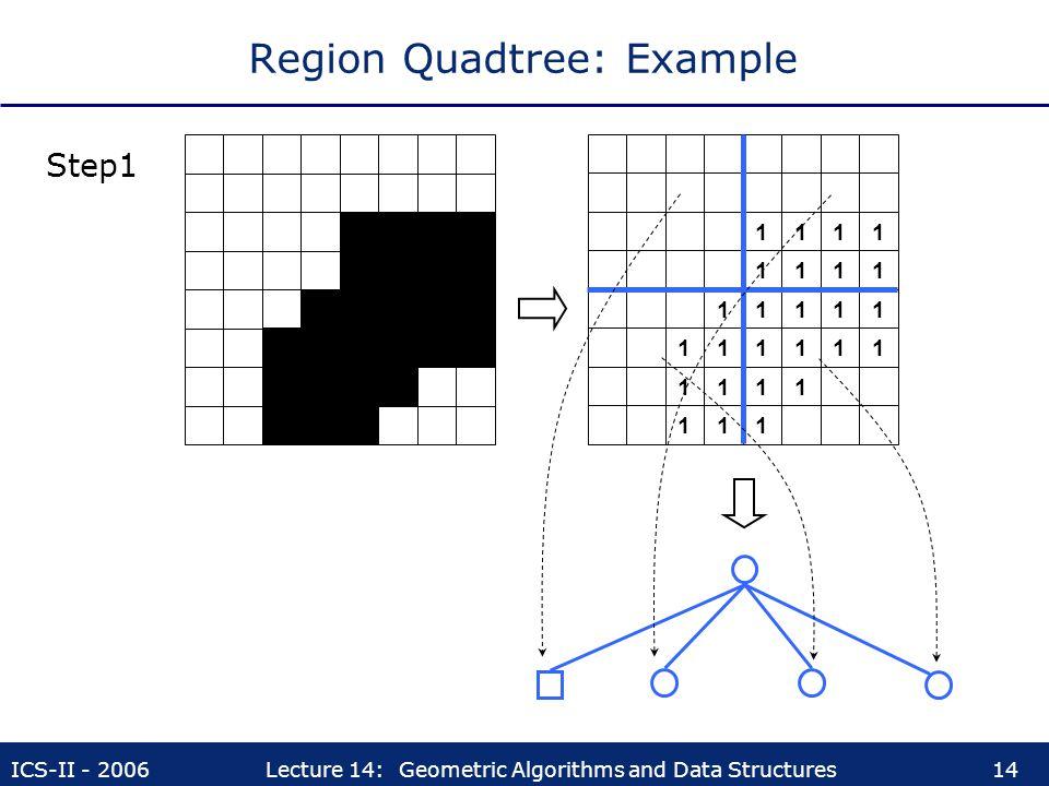 Region Quadtree: Example