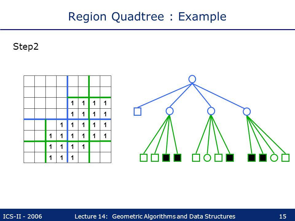 Region Quadtree : Example