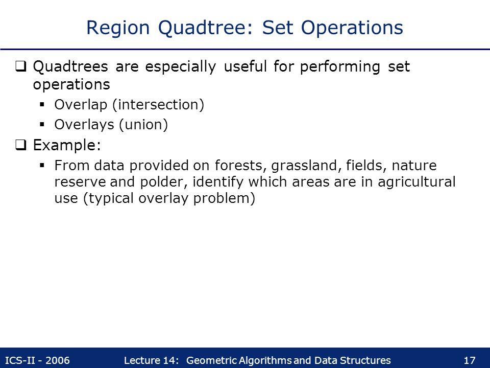 Region Quadtree: Set Operations