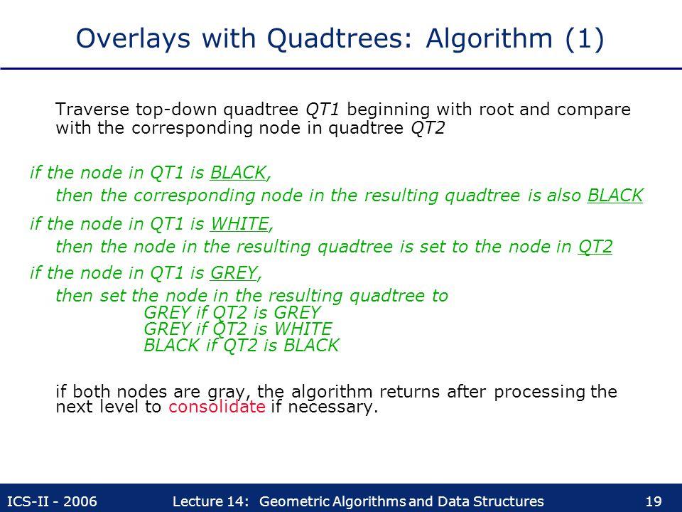 Overlays with Quadtrees: Algorithm (1)