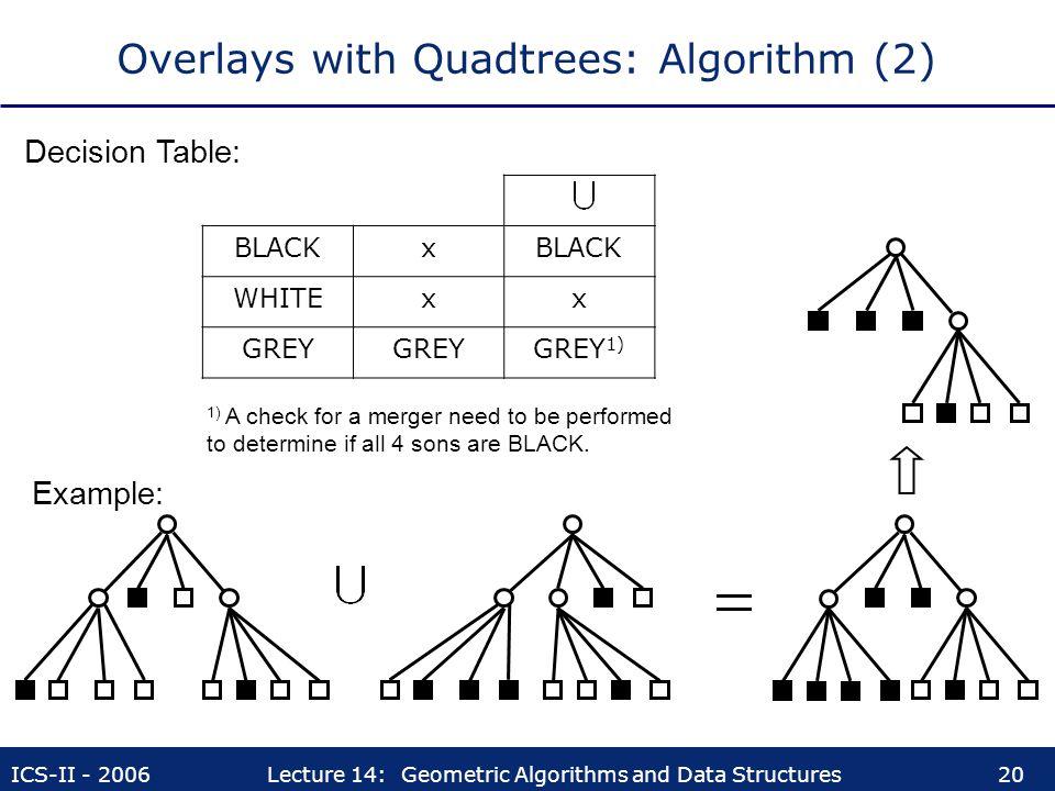 Overlays with Quadtrees: Algorithm (2)