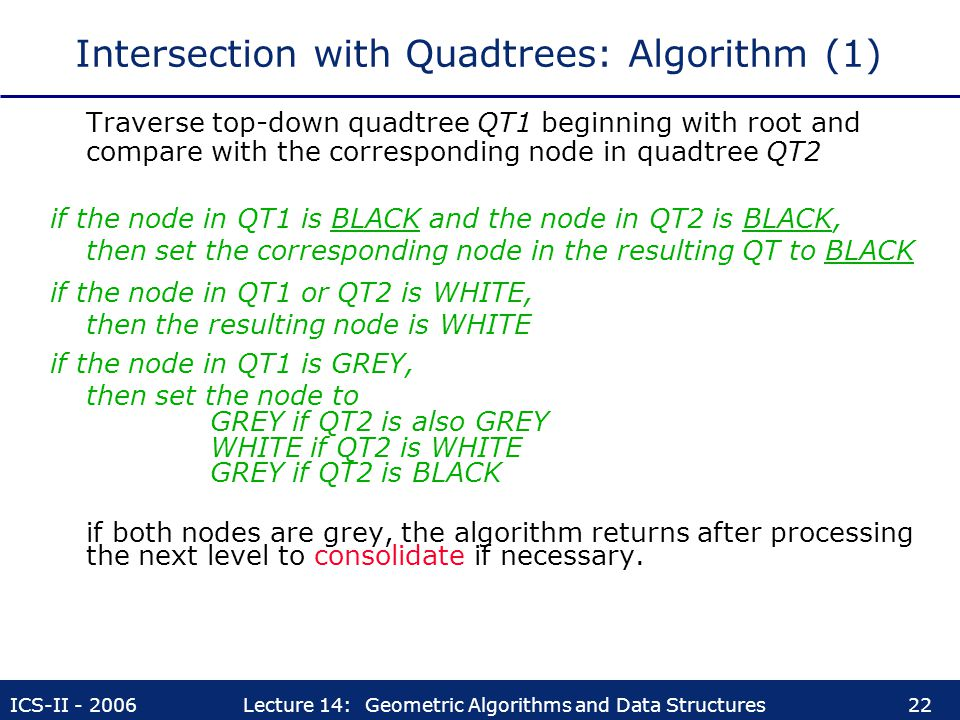 Intersection with Quadtrees: Algorithm (1)