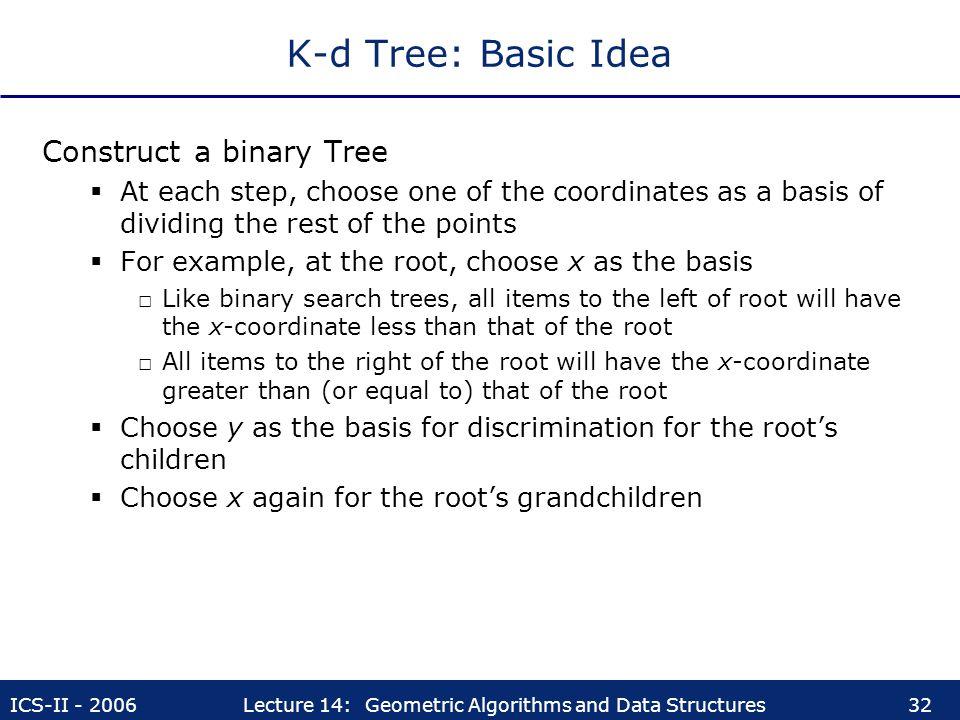 K-d Tree: Basic Idea Construct a binary Tree